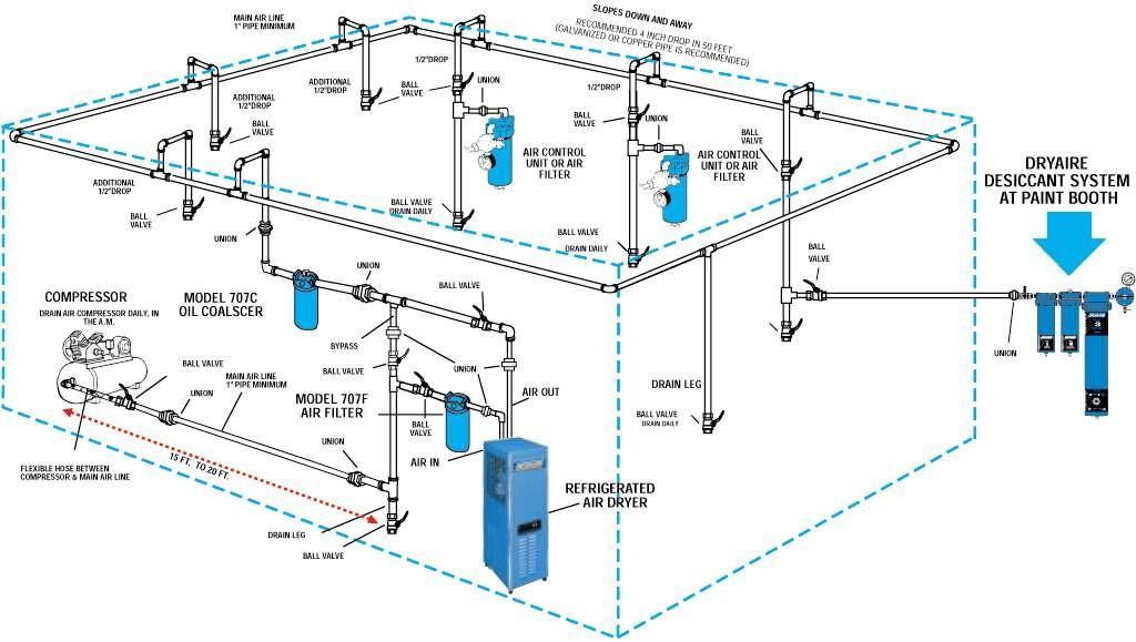 Cbaircomp C Amp B Air Compressor